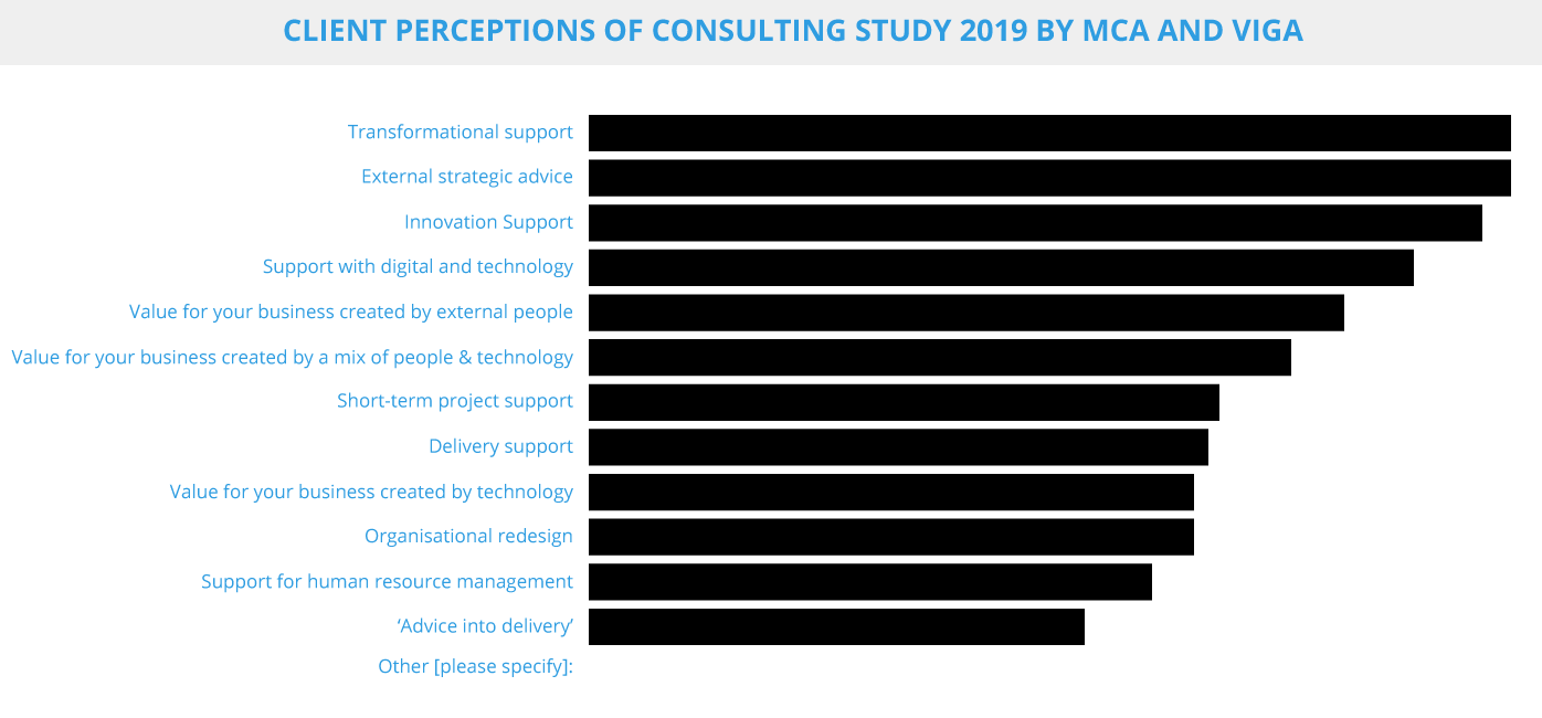 Client-perceptions-of-consultancy