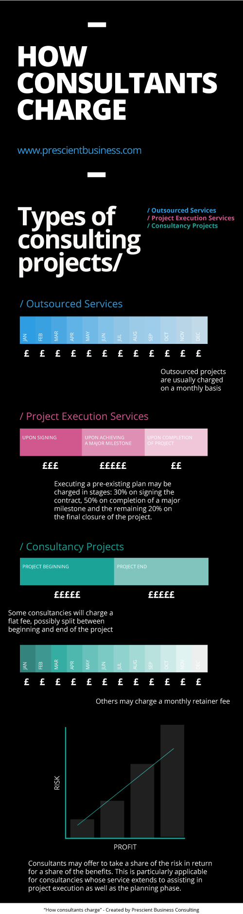 Cost-of-Consultancy-Infographic